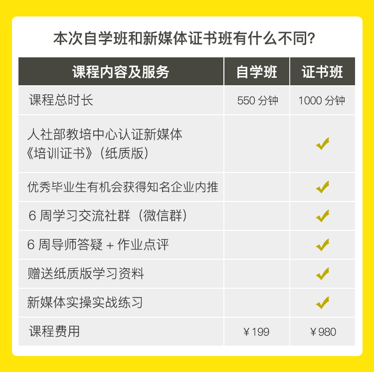 http://mtedu-img.oss-cn-beijing-internal.aliyuncs.com/ueditor/20180306151121_277037.jpg