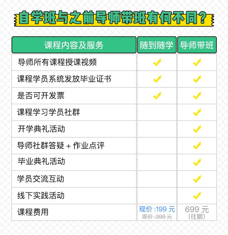 http://mtedu-img.oss-cn-beijing-internal.aliyuncs.com/ueditor/20180713120005_637452.jpg
