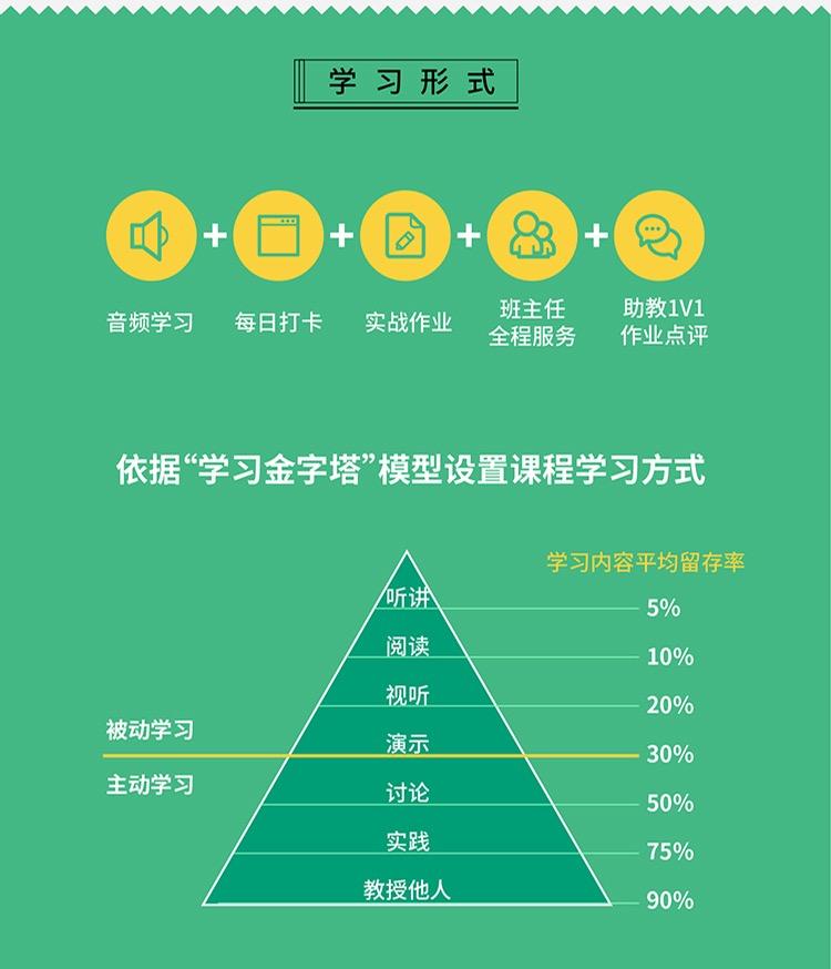 http://mtedu-img.oss-cn-beijing-internal.aliyuncs.com/ueditor/20200318175115_471067.jpg