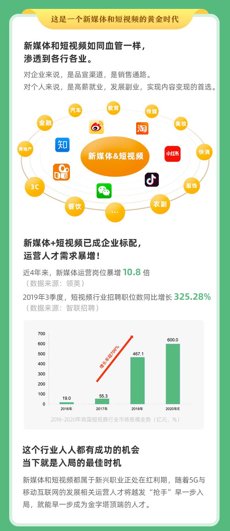http://mtedu-img.oss-cn-beijing-internal.aliyuncs.com/ueditor/20200705232314_466695.jpg