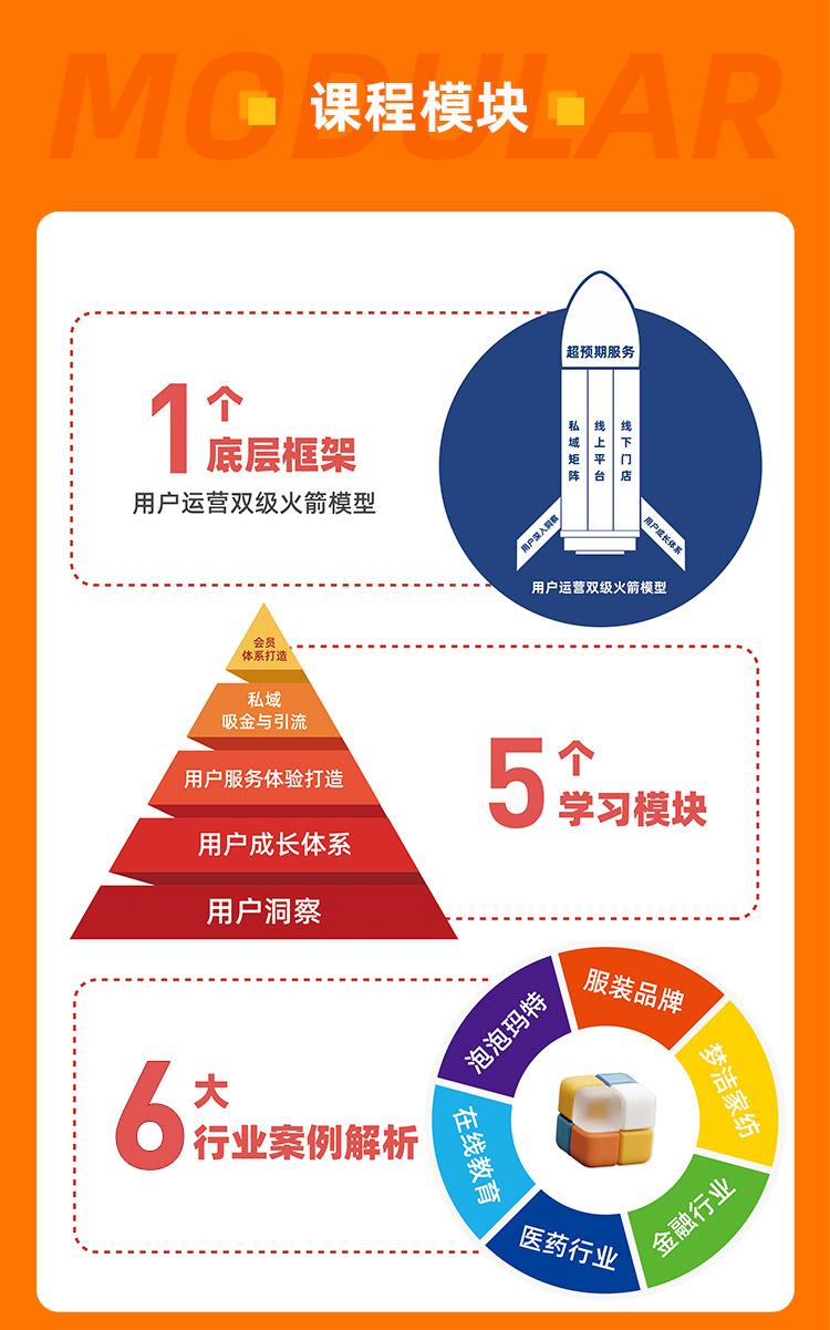 http://mtedu-img.oss-cn-beijing-internal.aliyuncs.com/ueditor/20210608142619_336722.jpg